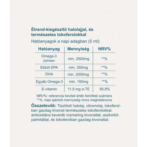 Prostatitis és halolaj)